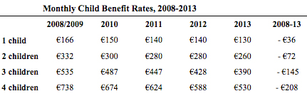 child benefit cuts to 2013
